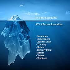 subconscious, conscious mind, iceberg